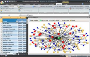 NodeXL graph and Excel interface