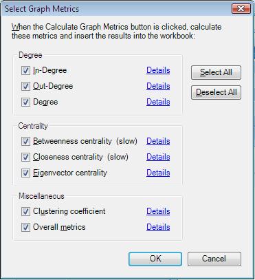 NodeXL Select Graph Metrics Dialog