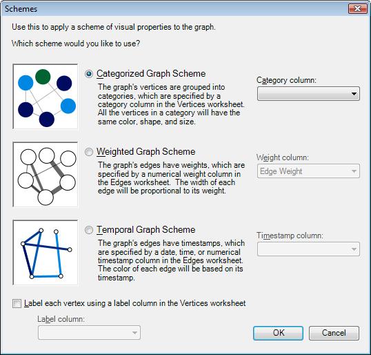 NodeXL v84 Schemes Dialog
