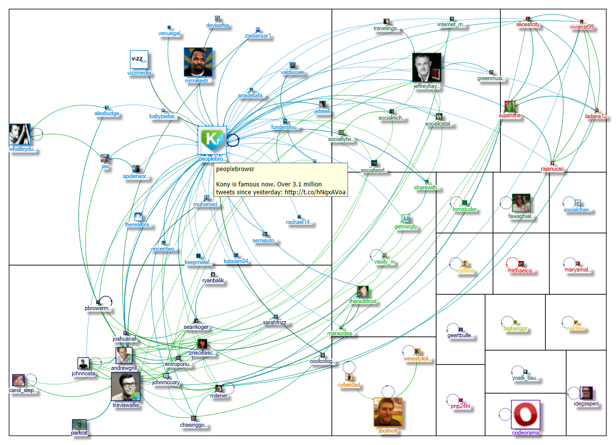 Feature connected action nodexl describes the networks you create graph summary in v203 nvjuhfo Image collections