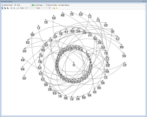 2013-03-03-NodeXL-100 Polar Layout Network Edges Visualization