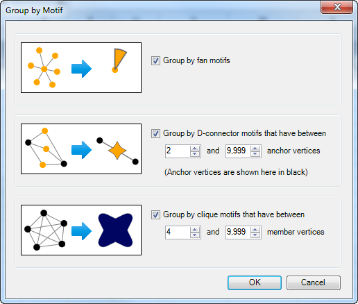 2013-NodeXL-Analysis-Groups-By Motif Dialog